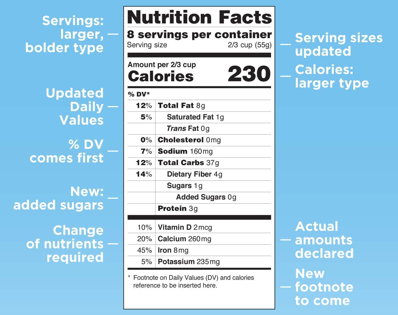 Blue Gatorade Nutrition Facts